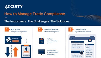 How to Manage Trade Compliance: The Importance. The Challenges. The Solutions