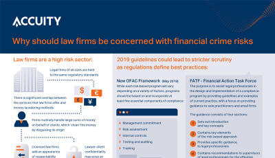 Infographic: Why should law firms be concerned with financial crime risks